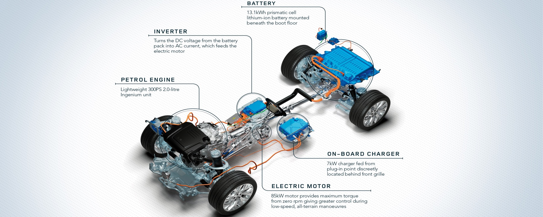 Discovering The Range Rover Svautobiography Indigo Auto Group Blog Electric Car Engine Diagram Land Media 2